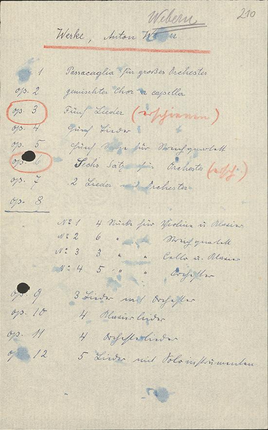 Werkverzeichnis 1920